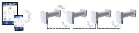 Možnost upravljanja preko Wi Fi povezave